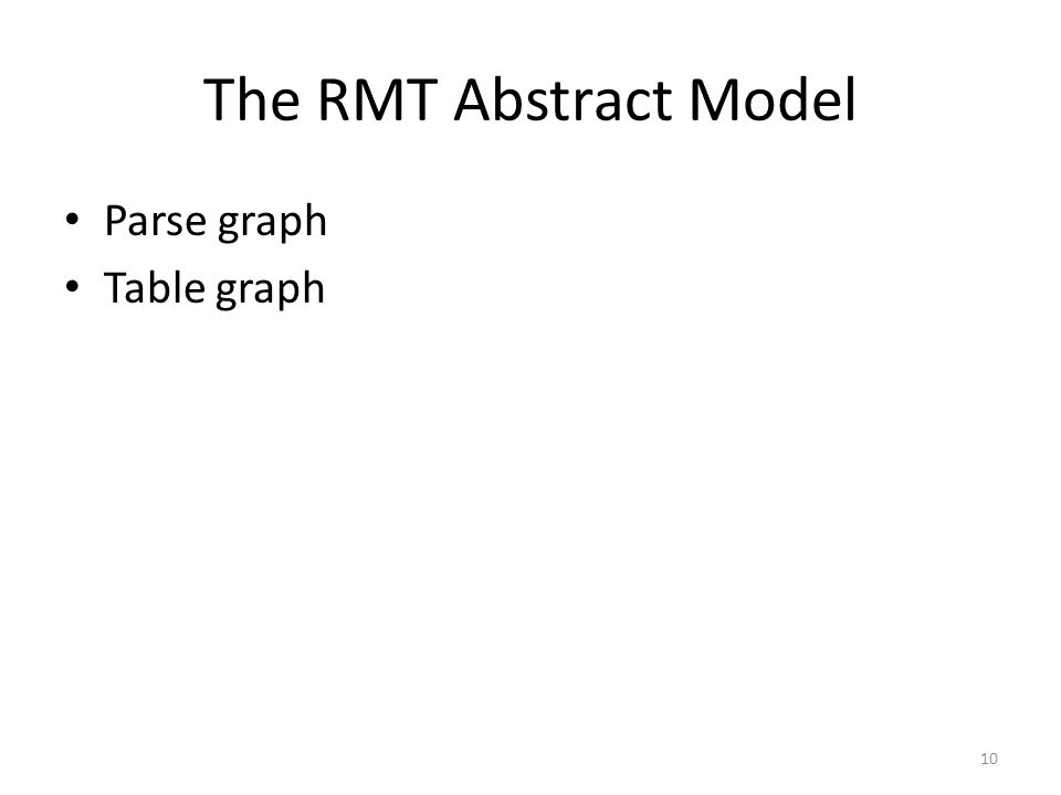 The RMT Abstract Model Parse graph Table graph 10