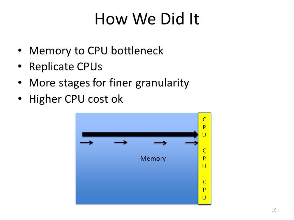 Memory CPUCPUCPUCPUCPUCPU CPUCPUCPUCPUCPUCPU CPUCPUCPUCPUCPUCPU CPUCPUCPUCPUCPUCPU CPUCPUCPU CPUCPUCPU CPUCPUCPU CPUCPUCPU How We Did It Memory to CPU