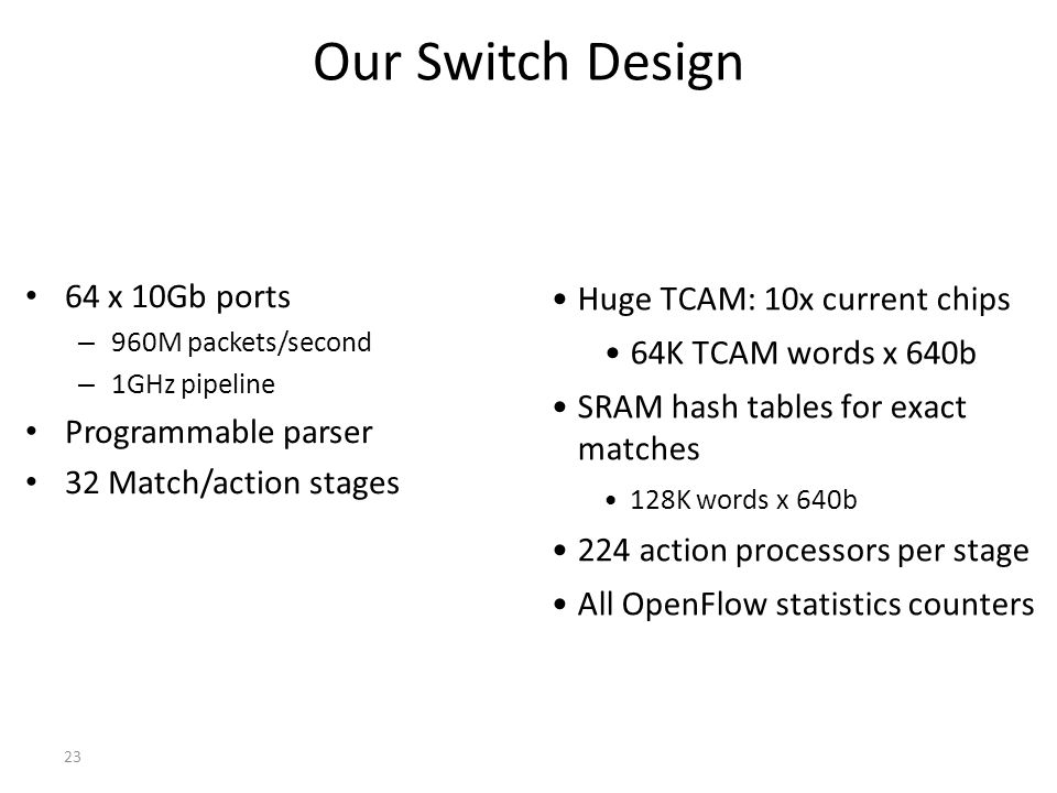 Our Switch Design 64 x 10Gb ports – 960M packets/second – 1GHz pipeline Programmable parser 32 Match/action stages 23 Huge TCAM: 10x current chips 64K