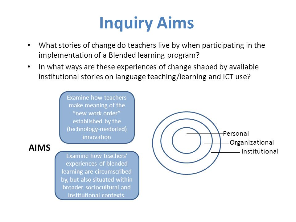 Inquiry Aims What stories of change do teachers live by when participating in the implementation of a Blended learning program? In what ways are these