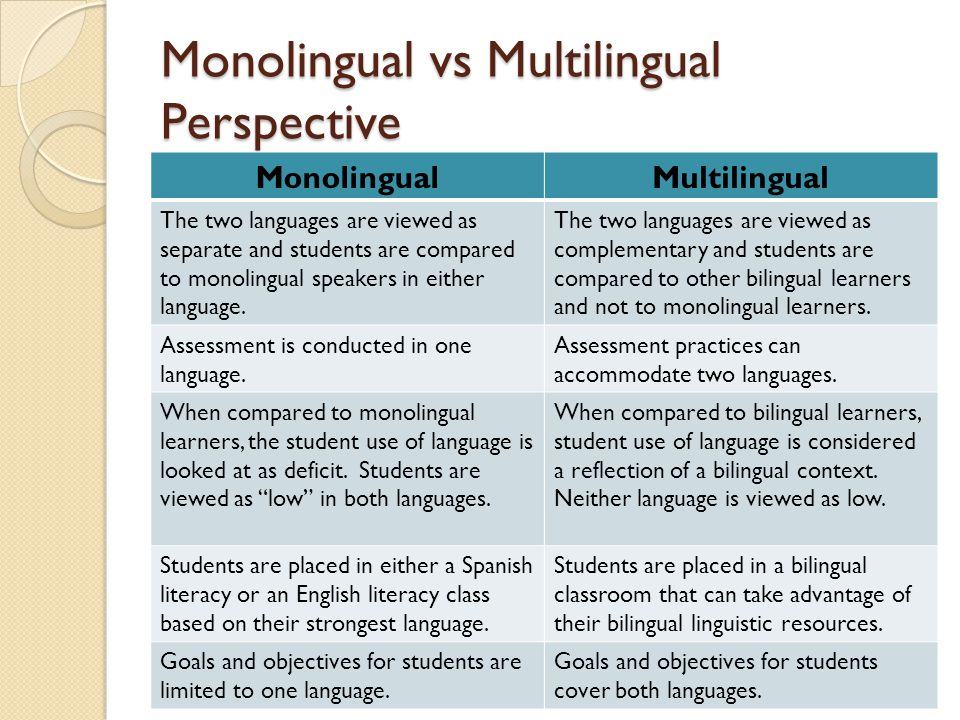 Monolingual vs Multilingual Perspective MonolingualMultilingual The two languages are viewed as separate and students are compared to monolingual speakers in either language.