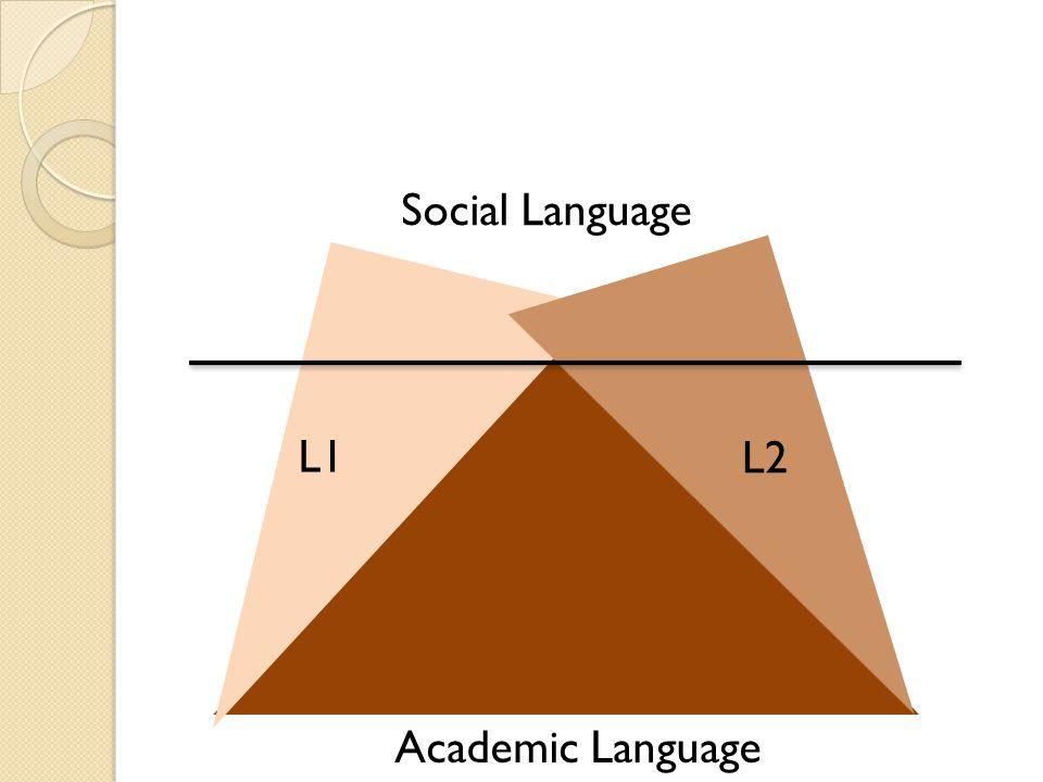 Second Language Acquisition L1L2 Social Language Academic Language 6 months to 2 years
