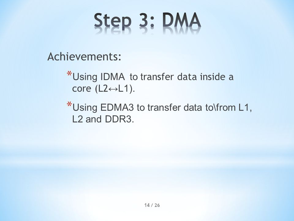 14 / 26 Achievements: * Using IDMA to t ransfer data inside a core (L2 ↔L1).