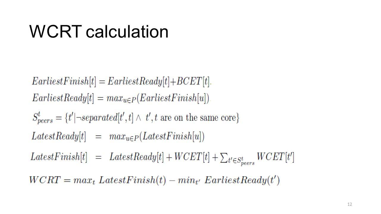 WCRT calculation 12