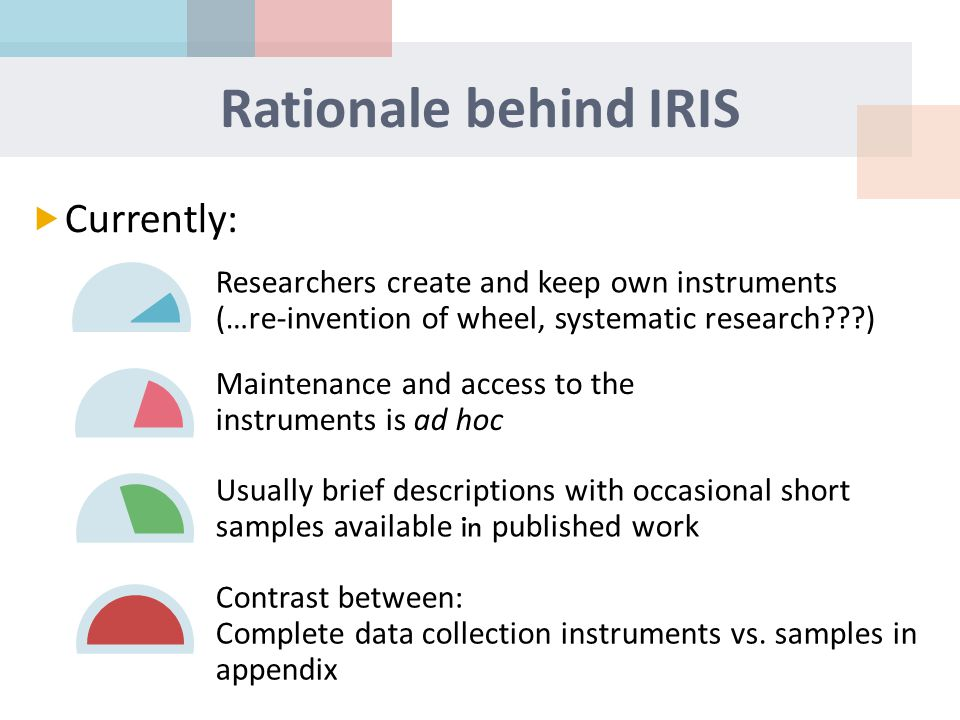 Rationale behind IRIS  Currently: Researchers create and keep own instruments (…re-invention of wheel, systematic research???) Maintenance and access to the instruments is ad hoc Usually brief descriptions with occasional short samples available in published work Contrast between: Complete data collection instruments vs.