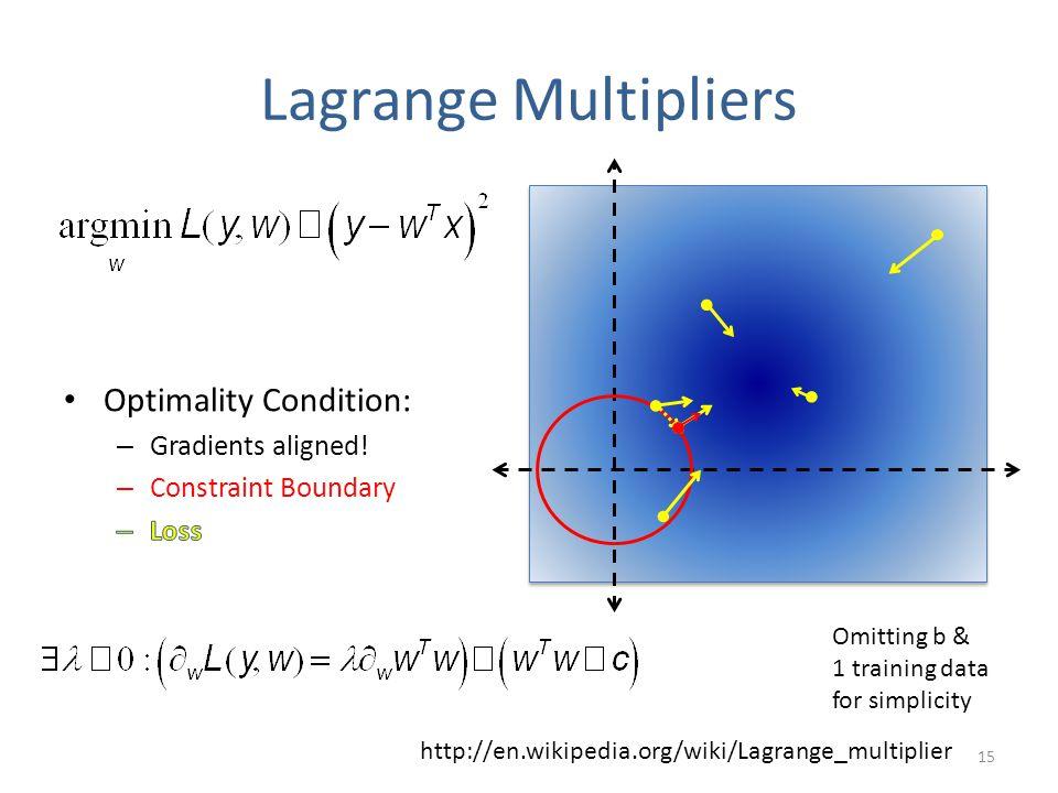 Lagrange Multipliers http://en.wikipedia.org/wiki/Lagrange_multiplier Omitting b & 1 training data for simplicity 15