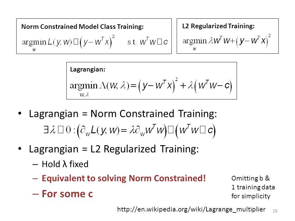 Lagrangian: Norm Constrained Model Class Training: L2 Regularized Training: Omitting b & 1 training data for simplicity Lagrangian = Norm Constrained