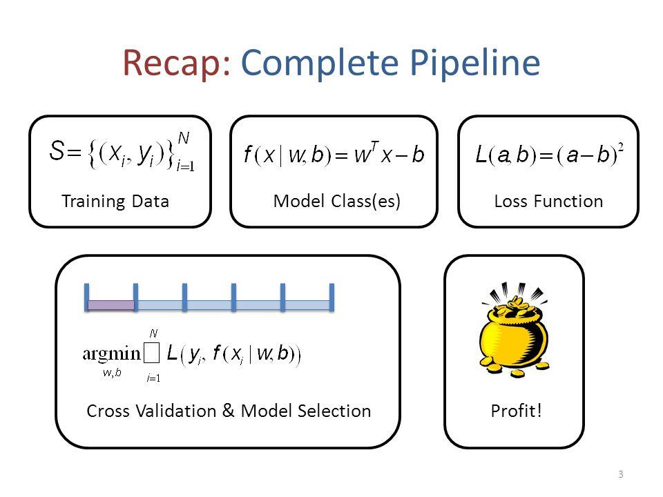 Recap: Complete Pipeline Training DataModel Class(es) Loss Function Cross Validation & Model SelectionProfit! 3