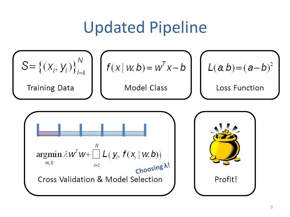 Updated Pipeline Training DataModel Class Loss Function Cross Validation & Model SelectionProfit! Choosing λ! 9