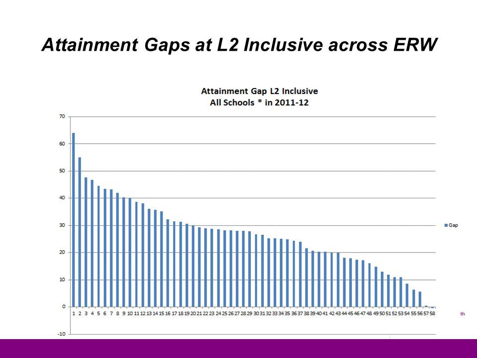 Attainment Gaps at L2 Inclusive across ERW