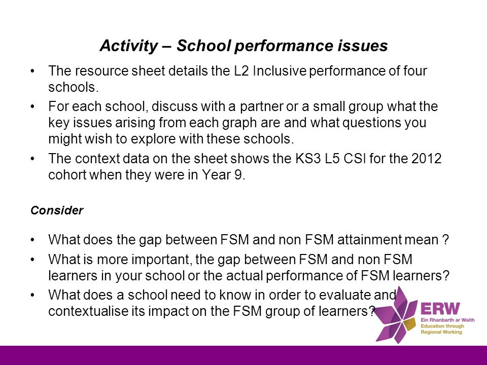 Activity – School performance issues The resource sheet details the L2 Inclusive performance of four schools.