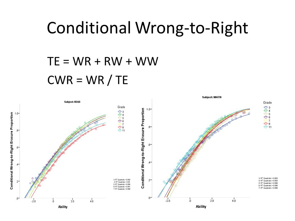 Conditional Wrong-to-Right TE = WR + RW + WW CWR = WR / TE
