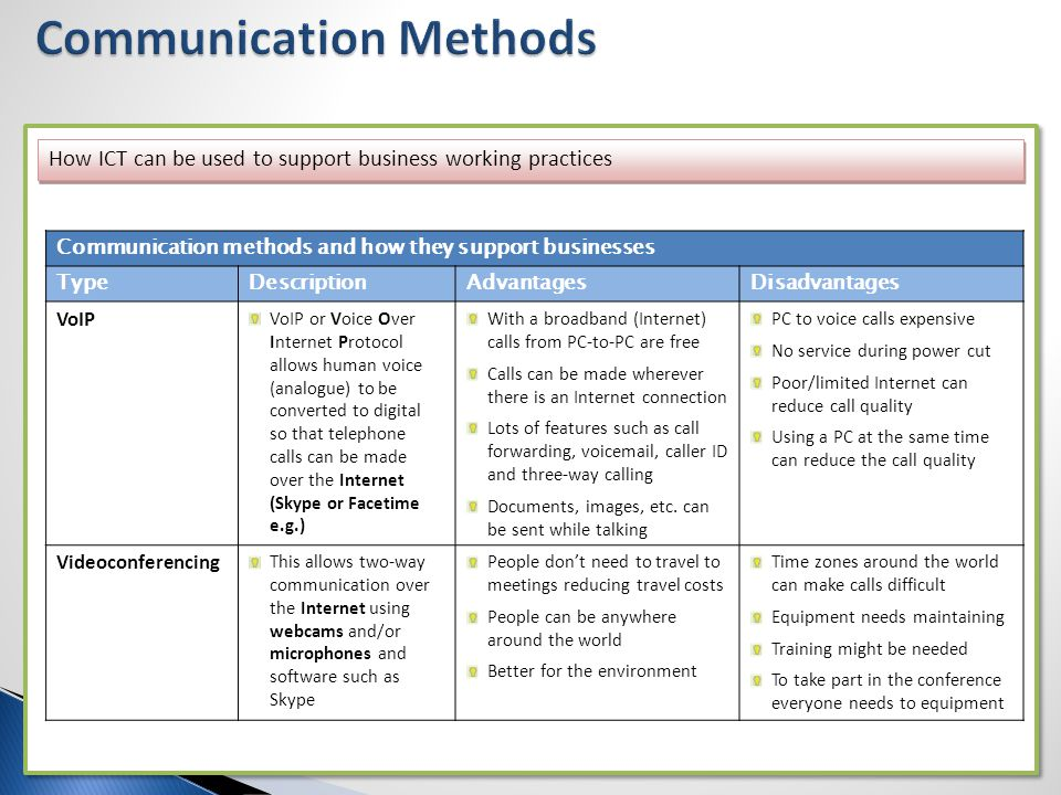 How ICT can be used to support business working practices Communication methods and how they support businesses TypeDescriptionAdvantagesDisadvantages