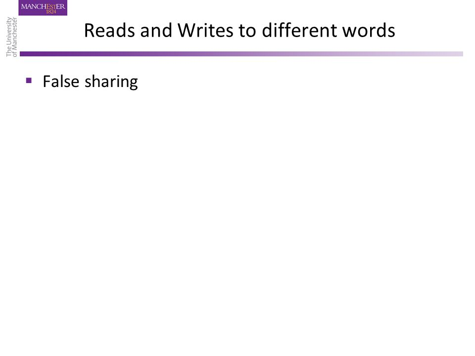 Reads and Writes to different words  False sharing