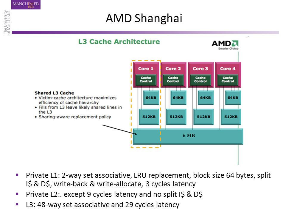 AMD Shanghai  Private L1: 2-way set associative, LRU replacement, block size 64 bytes, split I$ & D$, write-back & write-allocate, 3 cycles latency  Private L2:.