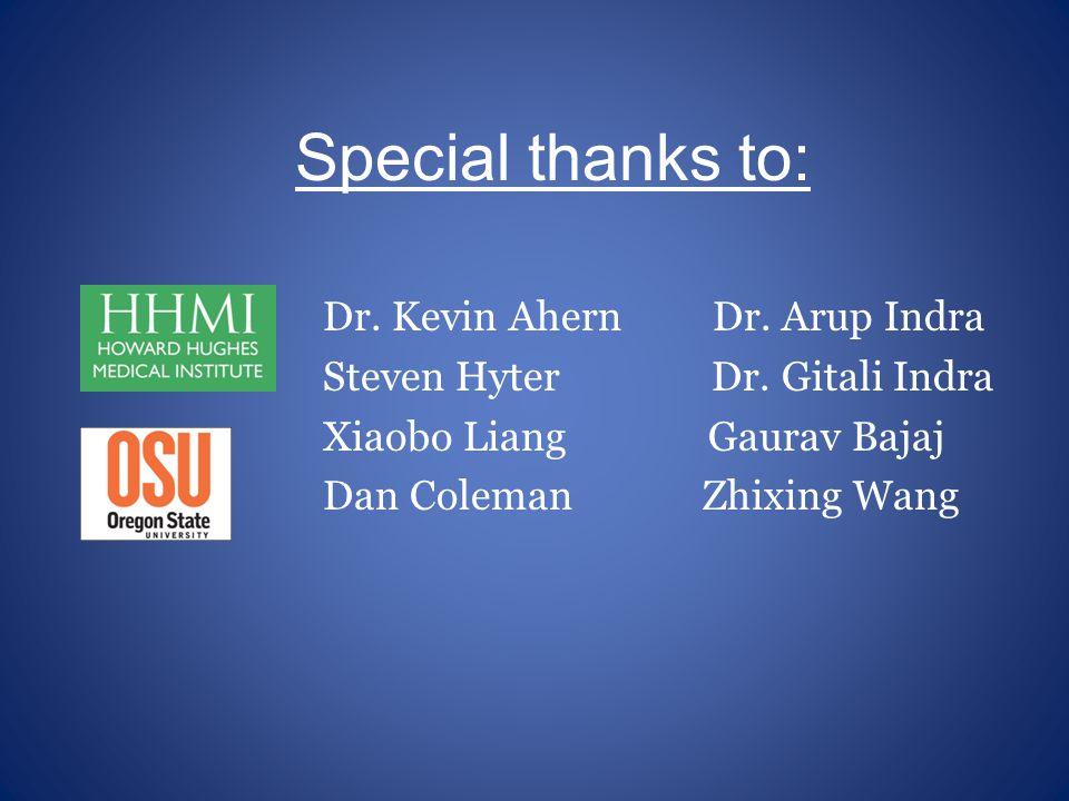Special thanks to: Dr. Kevin Ahern Dr. Arup Indra Steven Hyter Dr. Gitali Indra Xiaobo Liang Gaurav Bajaj Dan Coleman Zhixing Wang