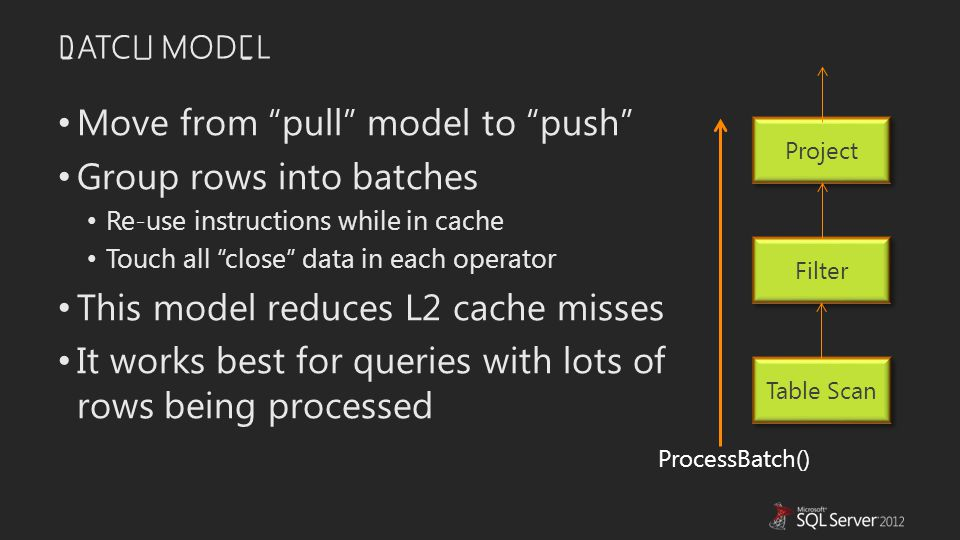BATCH MODEL Move from pull model to push Group rows into batches Re-use instructions while in cache Touch all close data in each operator This model reduces L2 cache misses It works best for queries with lots of rows being processed Project Filter Table Scan ProcessBatch()