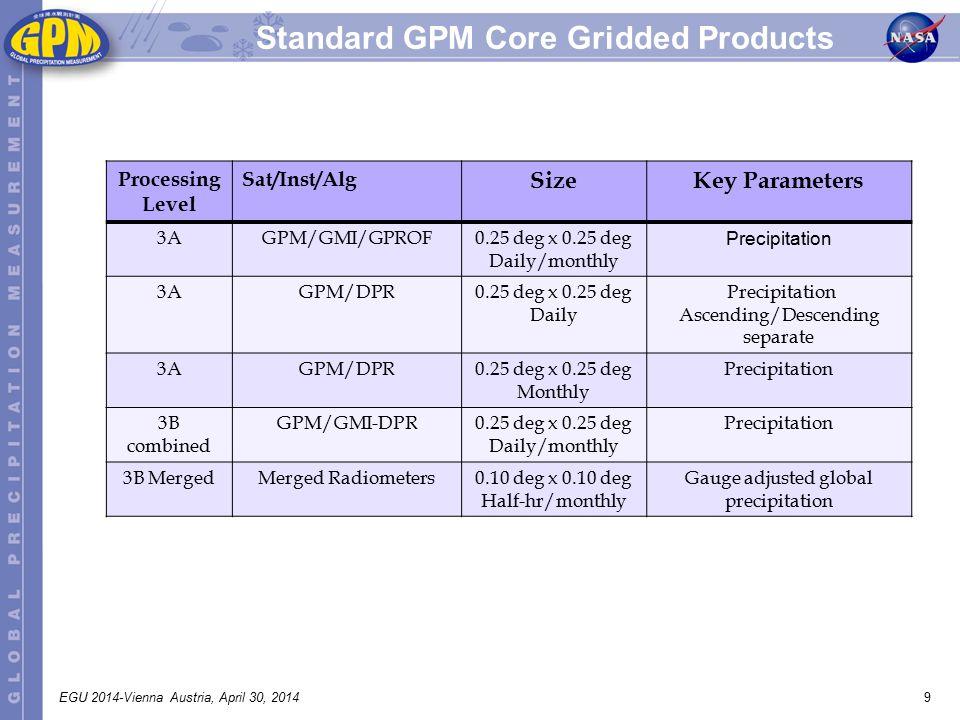 9EGU 2014-Vienna Austria, April 30, 2014 Standard GPM Core Gridded Products Processing Level Sat/Inst/Alg SizeKey Parameters 3AGPM/GMI/GPROF0.25 deg x 0.25 deg Daily/monthly Precipitation 3AGPM/DPR0.25 deg x 0.25 deg Daily Precipitation Ascending/Descending separate 3AGPM/DPR0.25 deg x 0.25 deg Monthly Precipitation 3B combined GPM/GMI-DPR0.25 deg x 0.25 deg Daily/monthly Precipitation 3B MergedMerged Radiometers0.10 deg x 0.10 deg Half-hr/monthly Gauge adjusted global precipitation