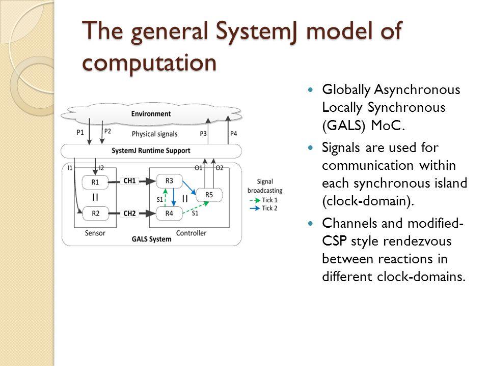 SystemJ syntax