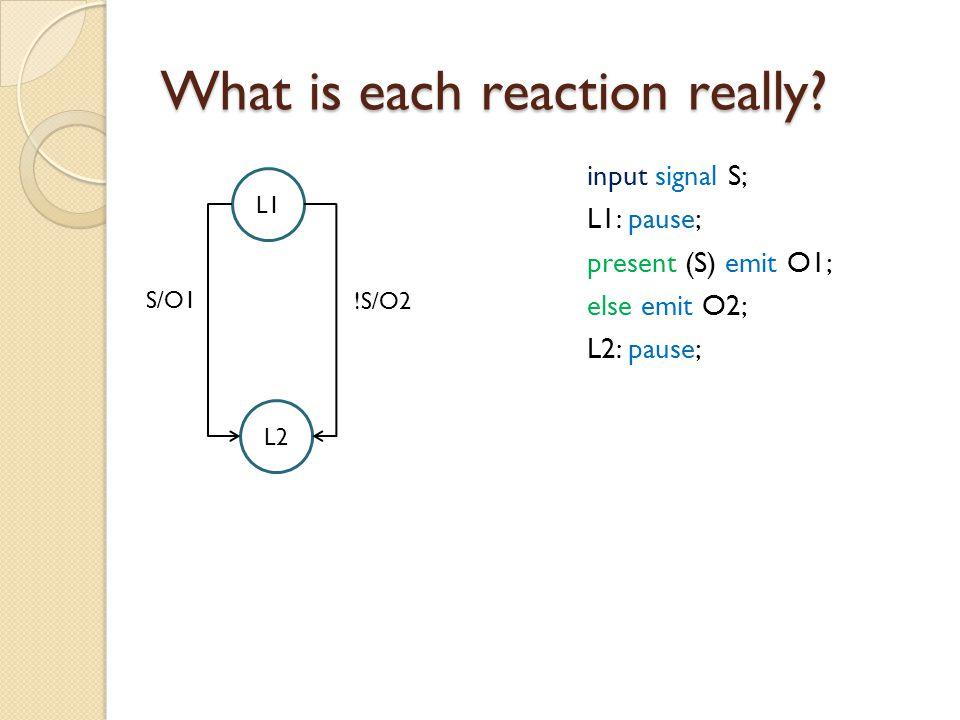 Synchronous composition L1 L1' A/B L2 L2' C/D L1L 2 L1' L2' A&&C/ {B,D}