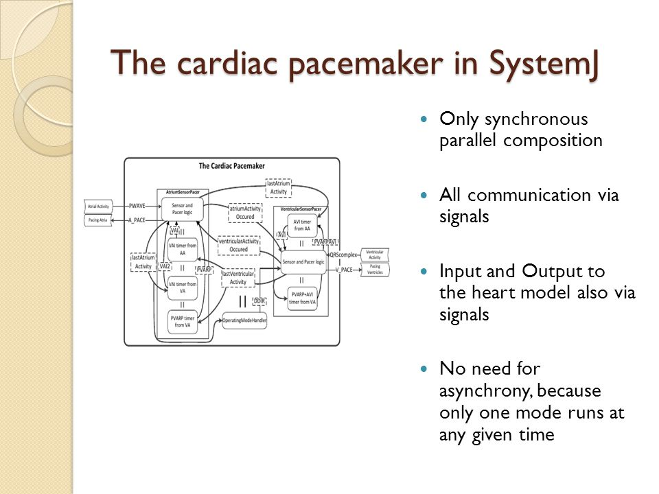 The cardiac pacemaker in SystemJ Only synchronous parallel composition All communication via signals Input and Output to the heart model also via signals No need for asynchrony, because only one mode runs at any given time