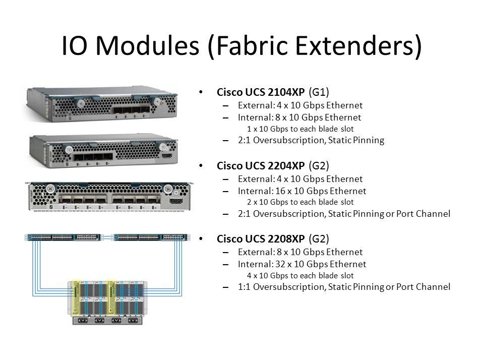 Cisco UCS 2104XP (G1) – External: 4 x 10 Gbps Ethernet – Internal: 8 x 10 Gbps Ethernet 1 x 10 Gbps to each blade slot – 2:1 Oversubscription, Static