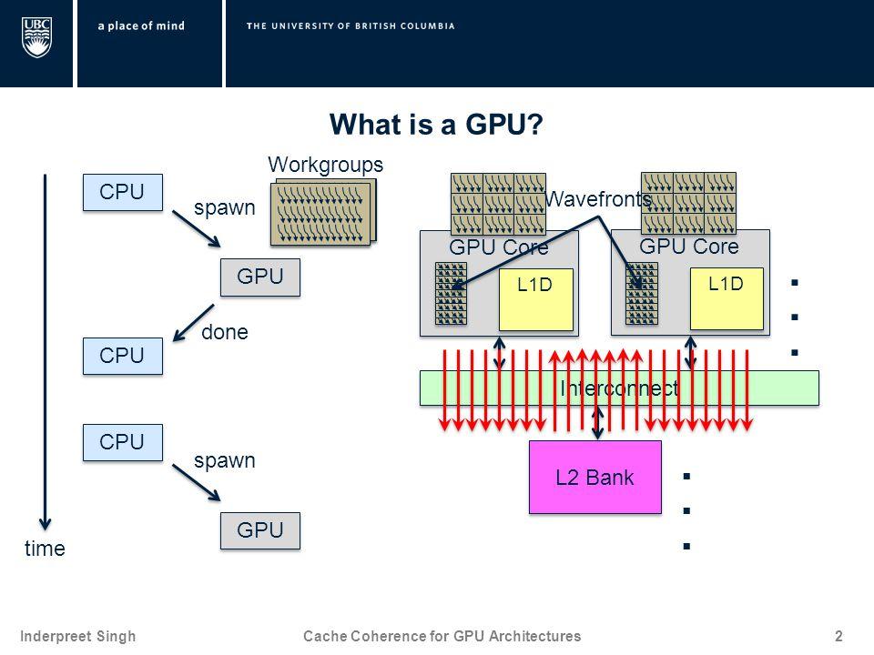 Inderpreet SinghCache Coherence for GPU Architectures2 What is a GPU? GPU CPU spawn done CPU GPU spawn time GPU Core L1D ▪▪▪▪▪▪ Interconnect ▪▪▪▪▪▪ L2