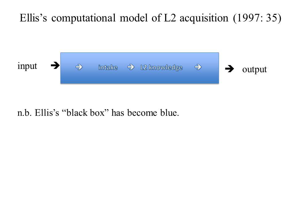 """Ellis's computational model of L2 acquisition (1997: 35) input    output n.b. Ellis's """"black box"""" has become blue."""