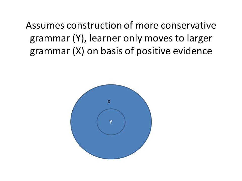 Assumes construction of more conservative grammar (Y), learner only moves to larger grammar (X) on basis of positive evidence XX Y X