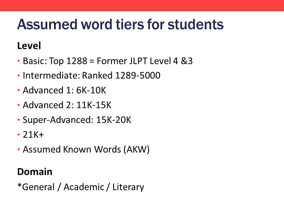 Assumed word tiers for students Level Basic: Top 1288 = Former JLPT Level 4 &3 Intermediate: Ranked 1289-5000 Advanced 1: 6K-10K Advanced 2: 11K-15K Super-Advanced: 15K-20K 21K+ Assumed Known Words (AKW) Domain *General / Academic / Literary