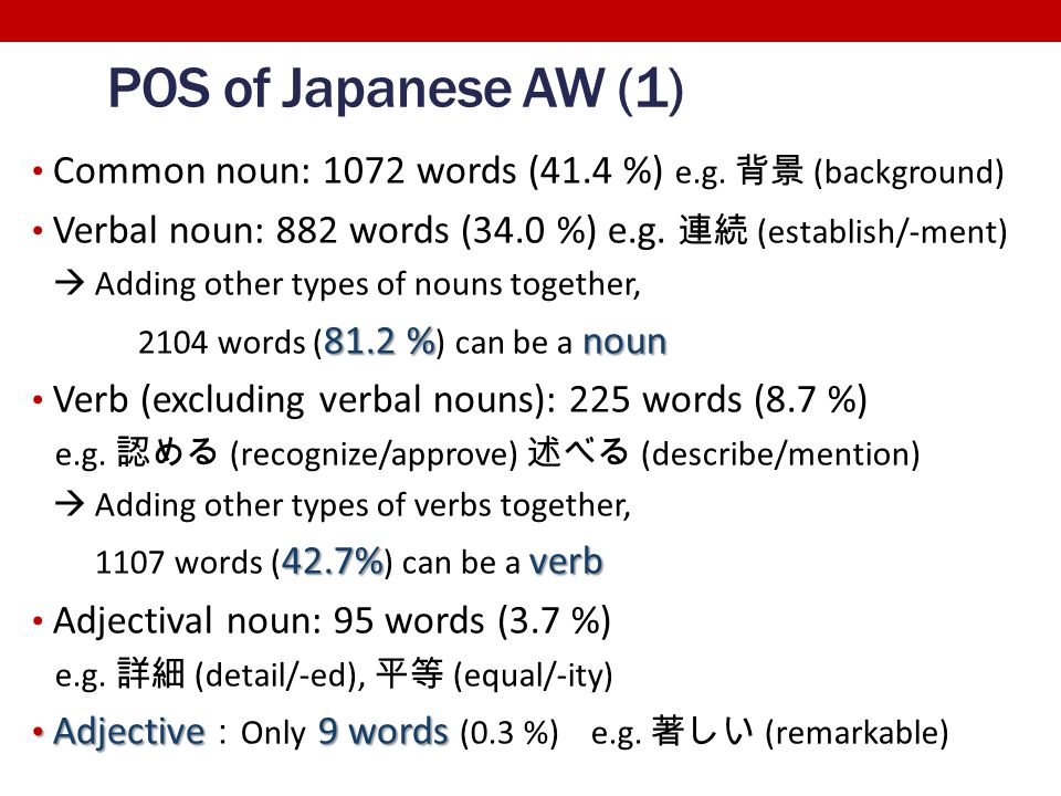 POS of Japanese AW (2) Affix: 106 words (4.1 %) e.g.