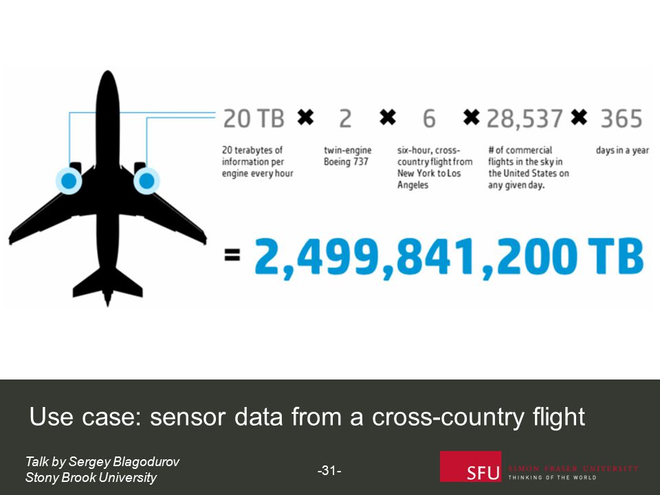 Use case: sensor data from a cross-country flight Talk by Sergey Blagodurov Stony Brook University -31-