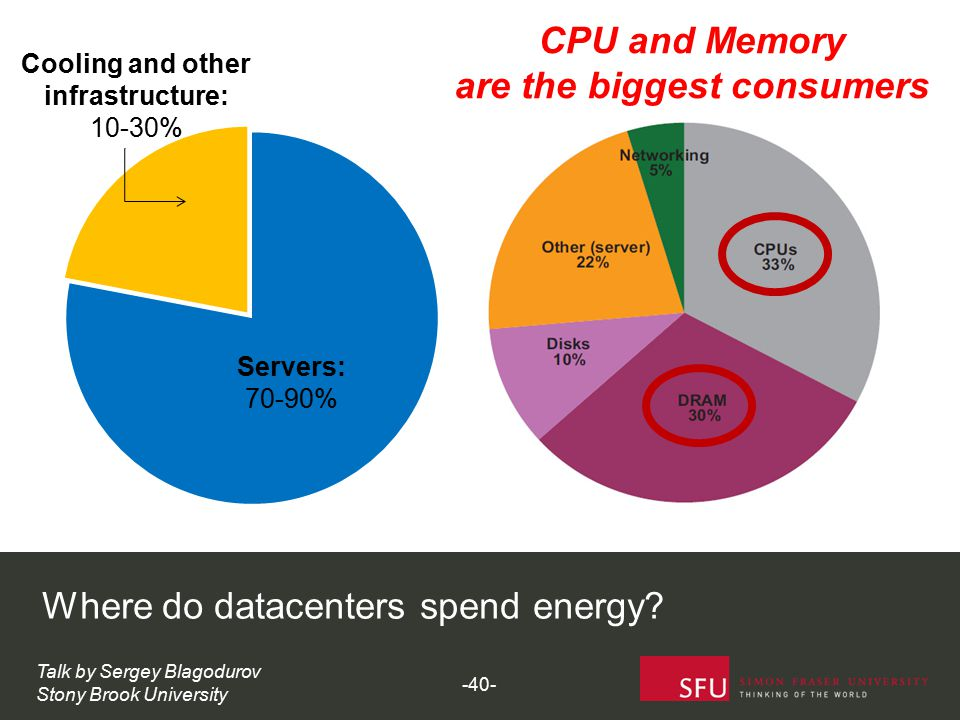 Where do datacenters spend energy.
