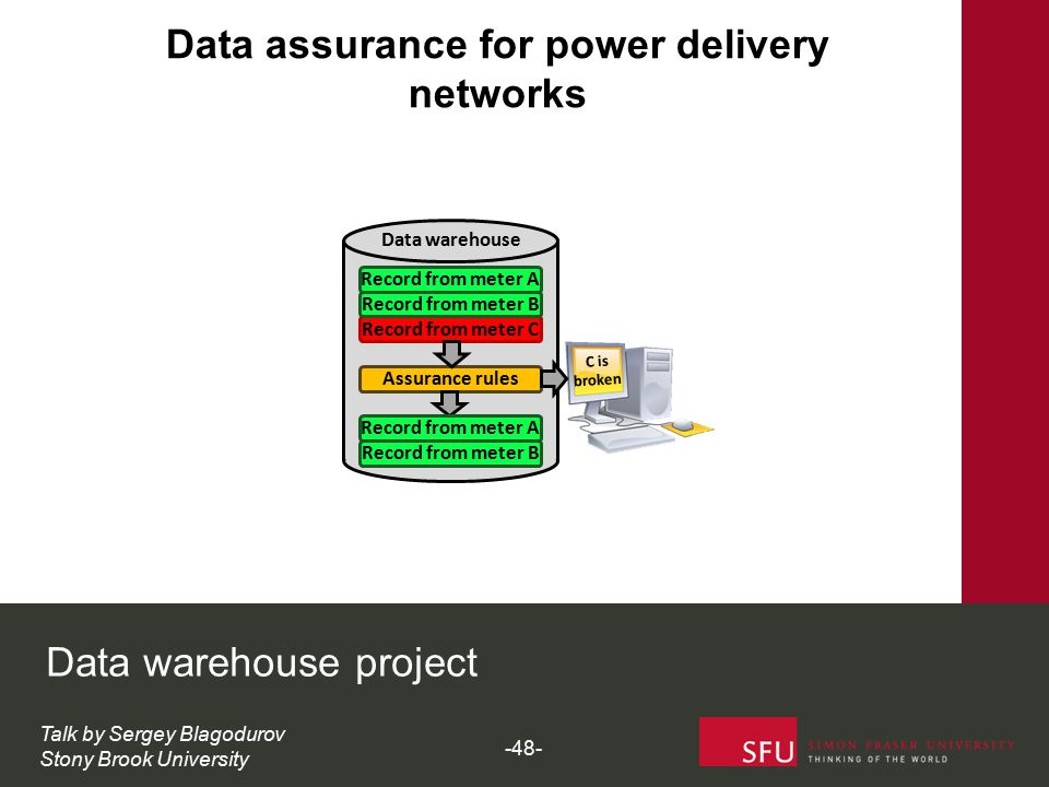 Data warehouse project Talk by Sergey Blagodurov Stony Brook University Data assurance for power delivery networks Data warehouse Record from meter C