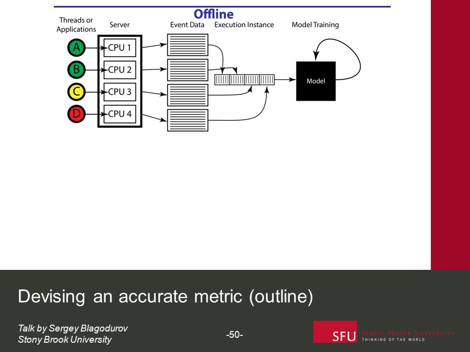 Our Solution Talk by Sergey Blagodurov Stony Brook University -50- Devising an accurate metric (outline)