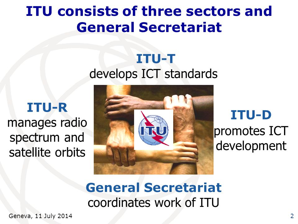 ITU consists of three sectors and General Secretariat 2 ITU-T develops ICT standards ITU-R manages radio spectrum and satellite orbits ITU-D promotes ICT development General Secretariat coordinates work of ITU Geneva, 11 July 2014