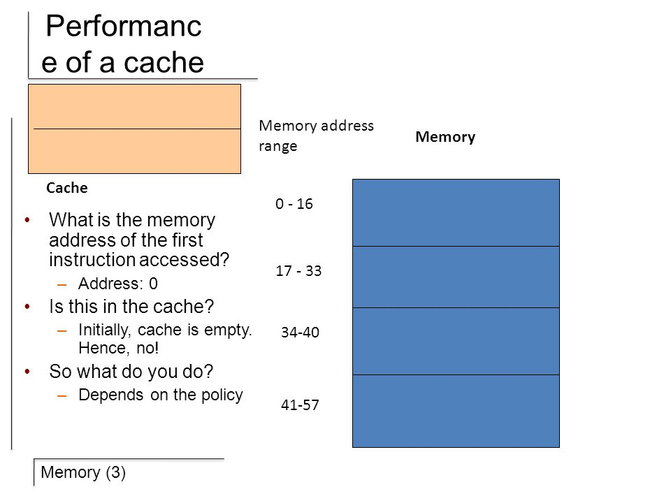 Memory (3) Performanc e of a cache What is the memory address of the first instruction accessed.
