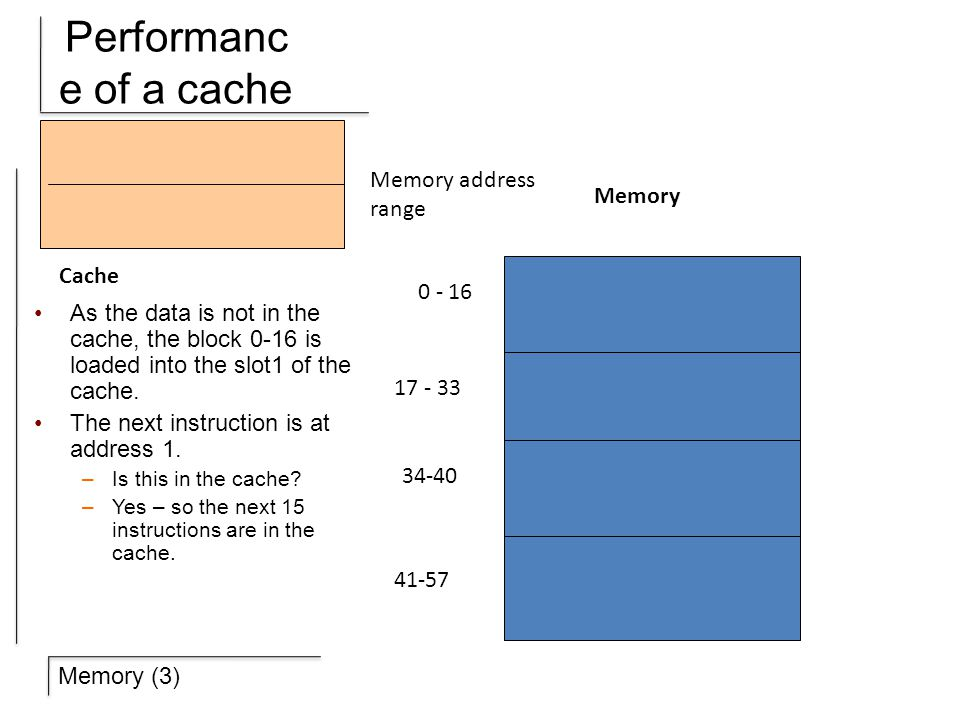 Memory (3) Performanc e of a cache As the data is not in the cache, the block 0-16 is loaded into the slot1 of the cache.