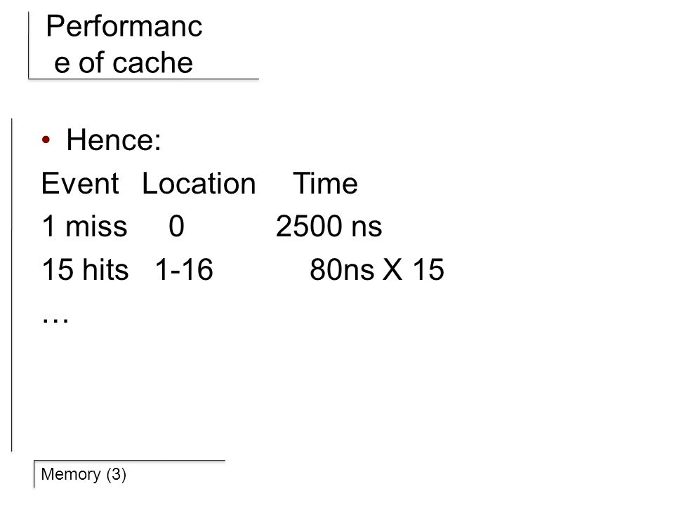 Memory (3) Performanc e of cache Hence: EventLocation Time 1 miss 0 2500 ns 15 hits 1-16 80ns X 15 …