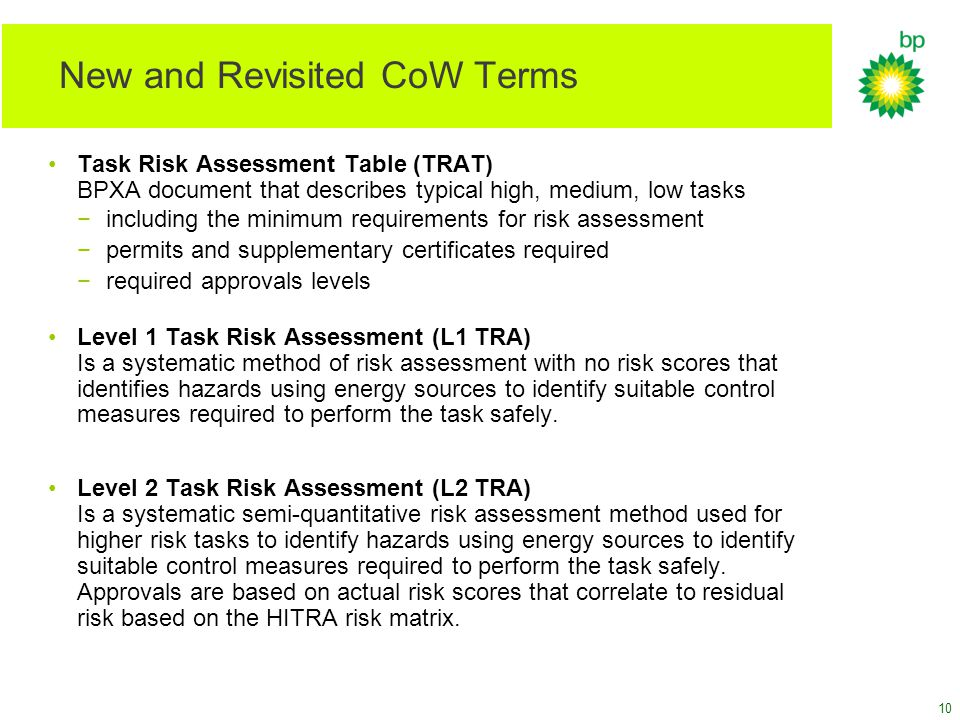 New and Revisited CoW Terms Task Risk Assessment Table (TRAT) BPXA document that describes typical high, medium, low tasks −including the minimum requ