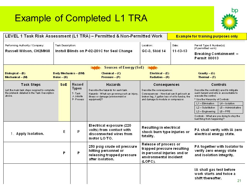 Example of Completed L1 TRA 21