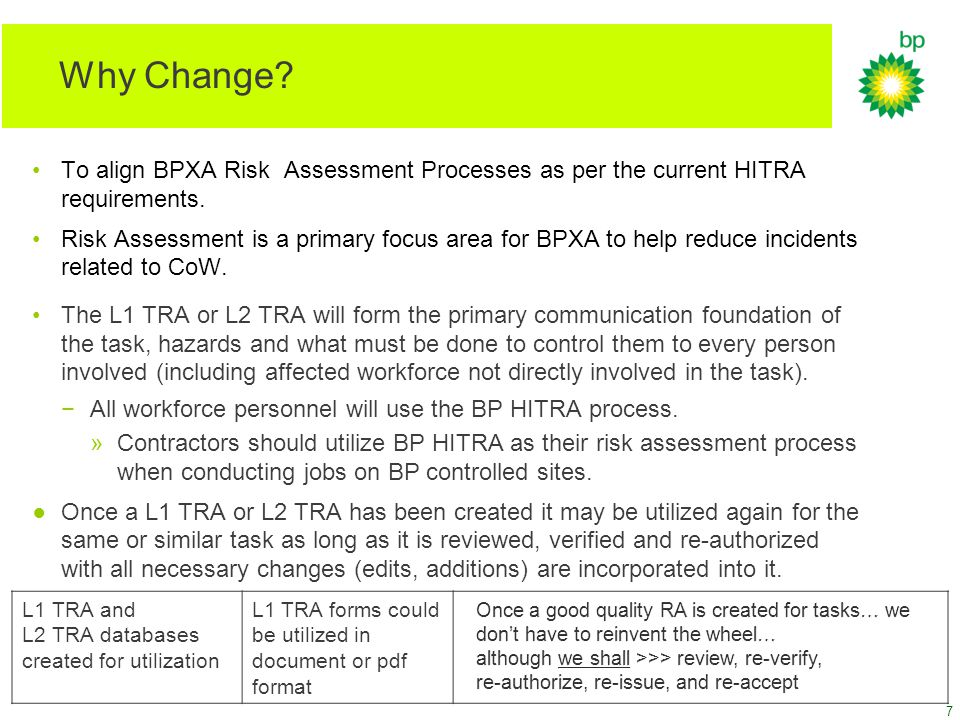 Why Change? To align BPXA Risk Assessment Processes as per the current HITRA requirements. Risk Assessment is a primary focus area for BPXA to help re