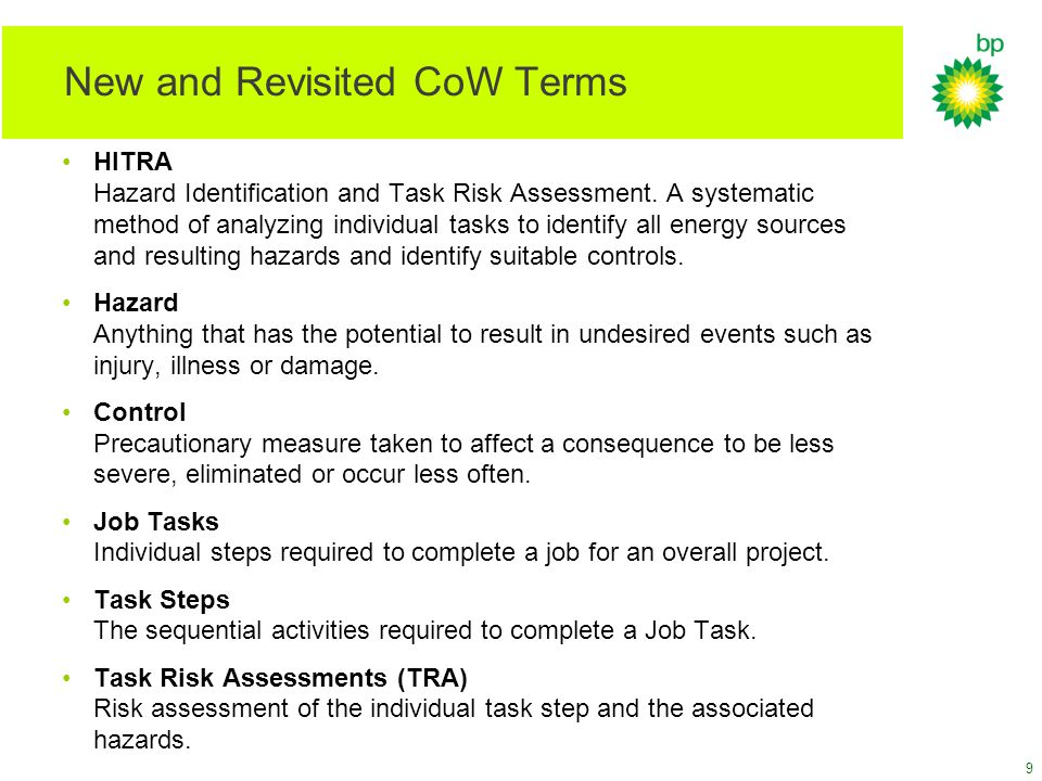 New and Revisited CoW Terms HITRA Hazard Identification and Task Risk Assessment. A systematic method of analyzing individual tasks to identify all en