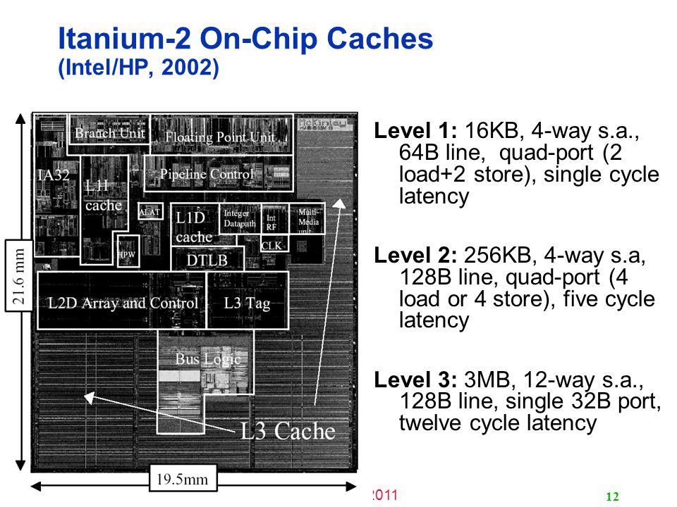 CSE 490/590, Spring 2011 2/17/2009 12 Itanium-2 On-Chip Caches (Intel/HP, 2002) Level 1: 16KB, 4-way s.a., 64B line, quad-port (2 load+2 store), single cycle latency Level 2: 256KB, 4-way s.a, 128B line, quad-port (4 load or 4 store), five cycle latency Level 3: 3MB, 12-way s.a., 128B line, single 32B port, twelve cycle latency