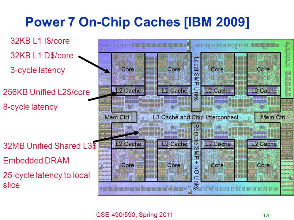 CSE 490/590, Spring 2011 Power 7 On-Chip Caches [IBM 2009] 13 32KB L1 I$/core 32KB L1 D$/core 3-cycle latency 256KB Unified L2$/core 8-cycle latency 3