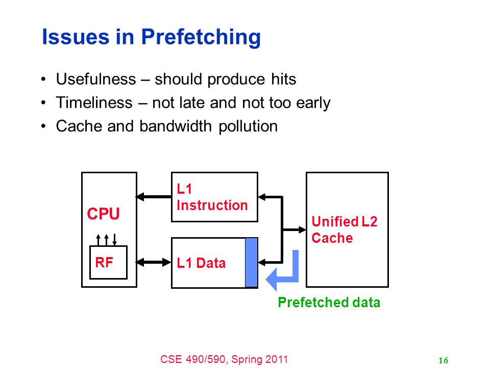 CSE 490/590, Spring 2011 16 Issues in Prefetching Usefulness – should produce hits Timeliness – not late and not too early Cache and bandwidth pollution L1 Data L1 Instruction Unified L2 Cache RF CPU Prefetched data