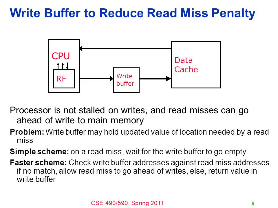 CSE 490/590, Spring 2011 8 Write Buffer to Reduce Read Miss Penalty Processor is not stalled on writes, and read misses can go ahead of write to main memory Problem: Write buffer may hold updated value of location needed by a read miss Simple scheme: on a read miss, wait for the write buffer to go empty Faster scheme: Check write buffer addresses against read miss addresses, if no match, allow read miss to go ahead of writes, else, return value in write buffer Data Cache RF CPU Write buffer