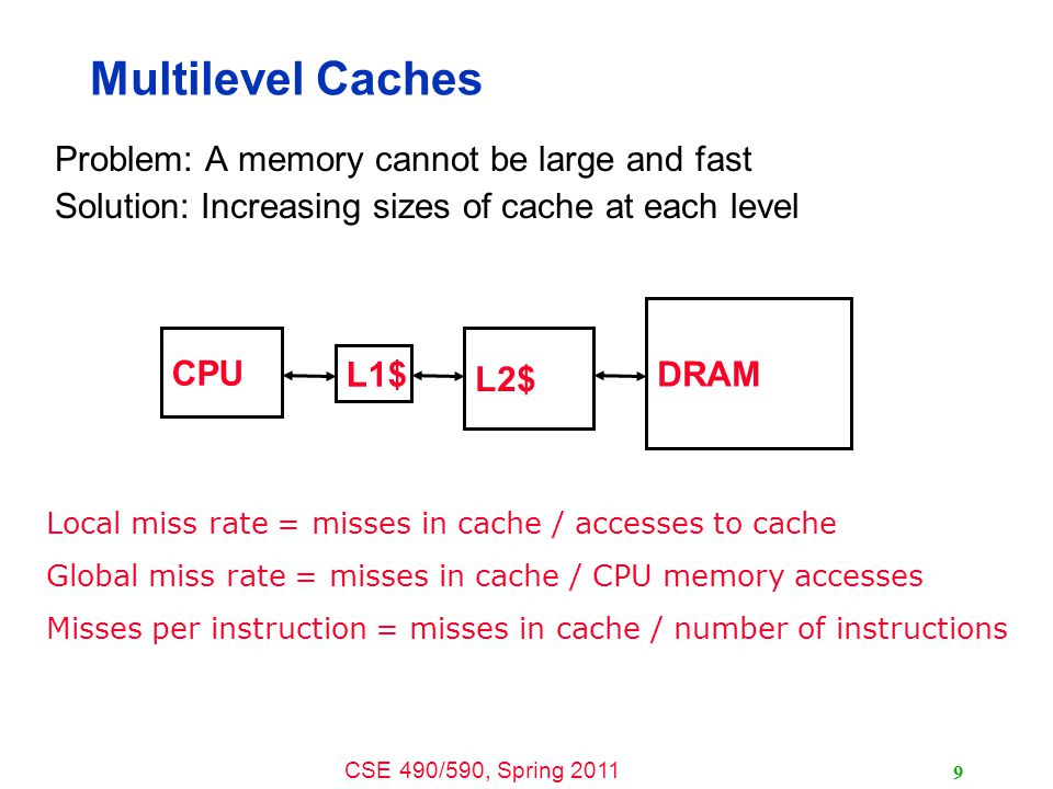 CSE 490/590, Spring 2011 10 Presence of L2 influences L1 design Use smaller L1 if there is also L2 –Trade increased L1 miss rate for reduced L1 hit time and reduced L1 miss penalty Use simpler write-through L1 with on-chip L2 –Write-back L2 cache absorbs write traffic, doesn't go off-chip –At most one L1 miss request per L1 access (no dirty victim write back) simplifies pipeline control –Simplifies error recovery in L1 (can use just parity bits in L1 and reload from L2 when parity error detected on L1 read)