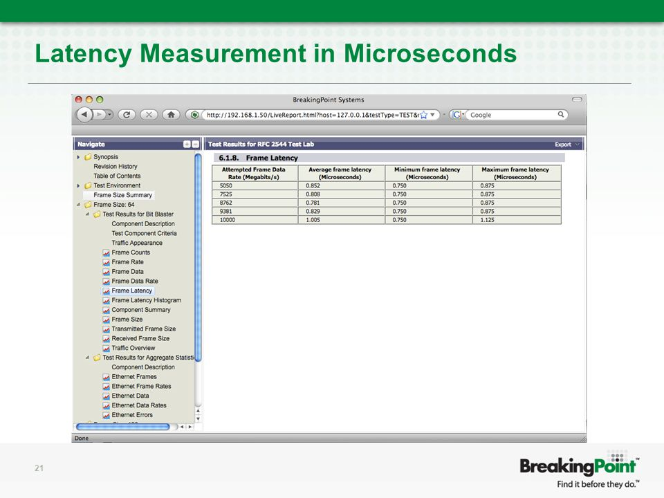 Latency Measurement in Microseconds 21