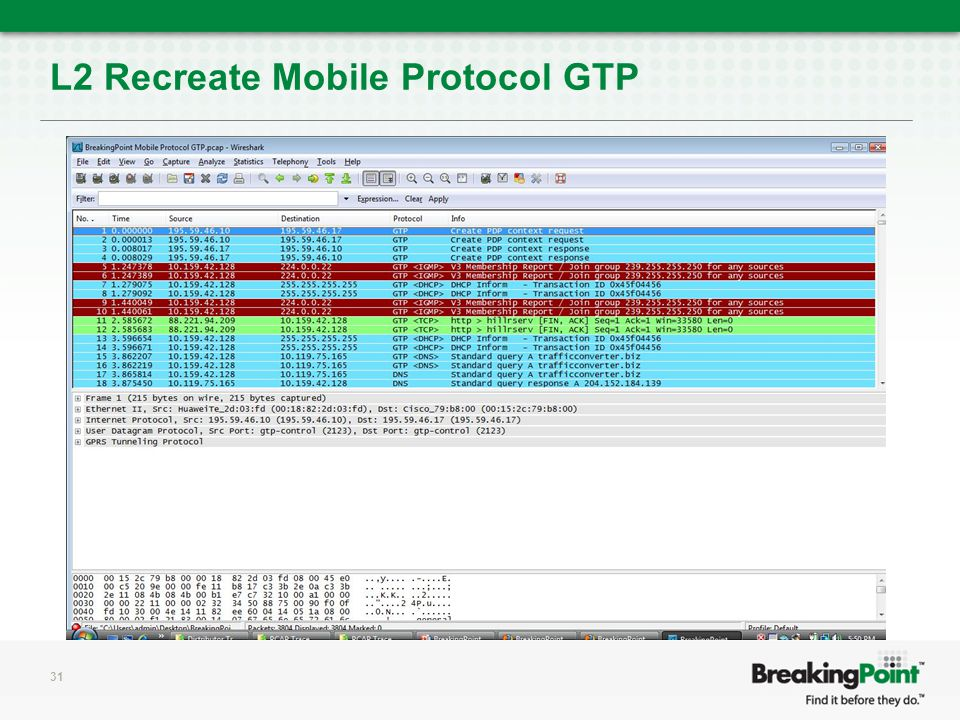 L2 Recreate Mobile Protocol GTP 31